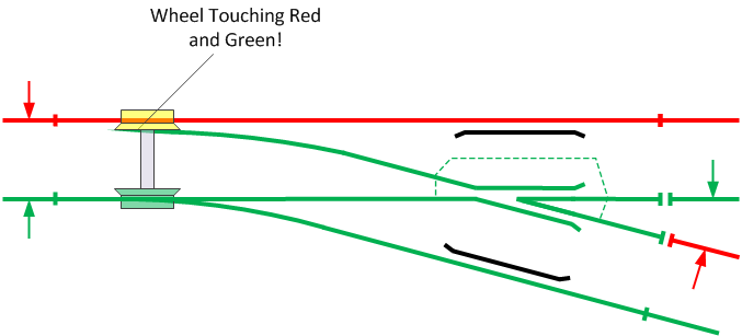 TurnoutElectrofrogShort turnout dccwiki peco electrofrog wiring diagram at webbmarketing.co