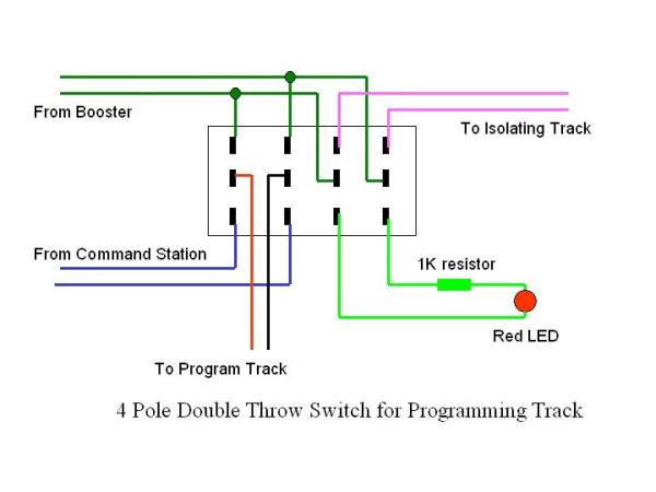 programming track dccwiki booster normal output to the track command station output from the booster or the dedicated programming track outputs if equipped