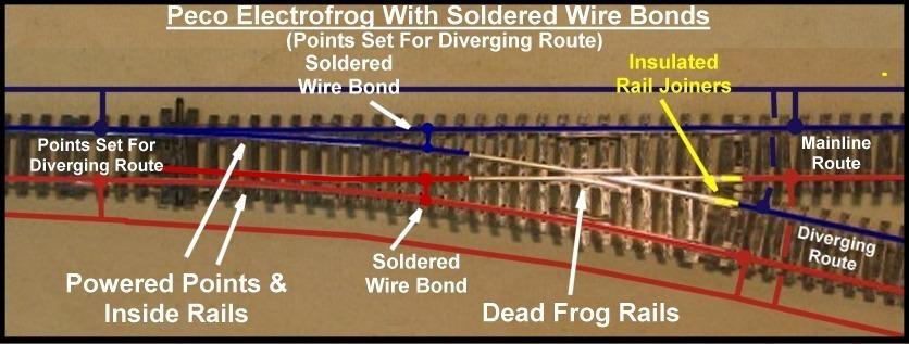 EFBonding5 peco electrofrog dccwiki peco electrofrog wiring diagram at webbmarketing.co