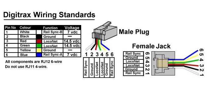 loconet wiring standards jpg