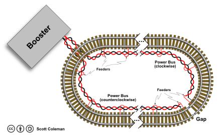 ho trains track and transformer wiring no common rail wiring dccwiki  no common rail wiring dccwiki