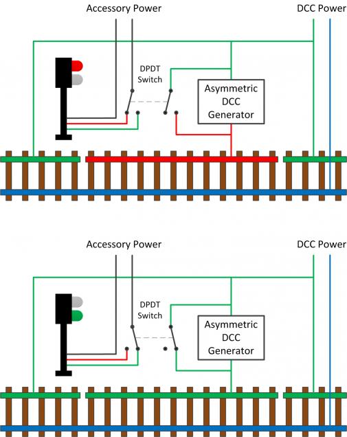 dcc locomotive wiring diagram dcc image wiring diagram dcc wiring solidfonts on dcc locomotive wiring diagram
